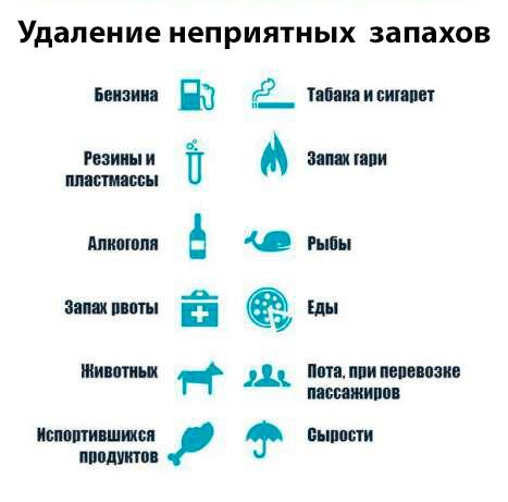 udalenie_zapahov